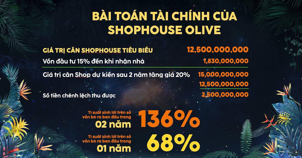 Bai Toan Tai Chinh